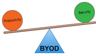 BYOD-Security-vs-Productivity